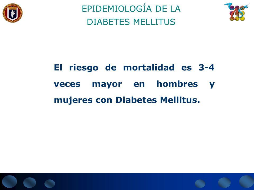 EPIDEMIOLOGÍA DE LA DIABETES MELLITUS El riesgo de mortalidad es 3-4 veces mayor en hombres y mujeres con Diabetes Mellitus.