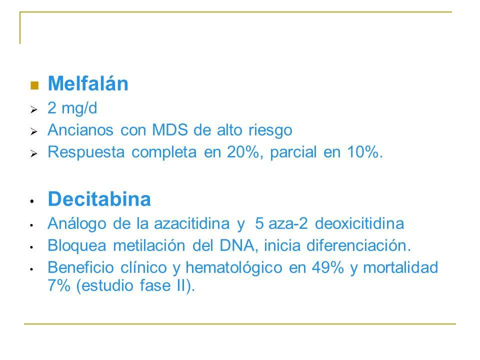 Melfalán 2 mg/d Ancianos con MDS de alto riesgo Respuesta completa en 20%, parcial en 10%. Decitabina Análogo de la azacitidina y 5 aza-2 deoxicitidin