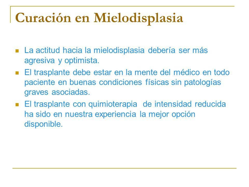Curación en Mielodisplasia La actitud hacia la mielodisplasia debería ser más agresiva y optimista. El trasplante debe estar en la mente del médico en