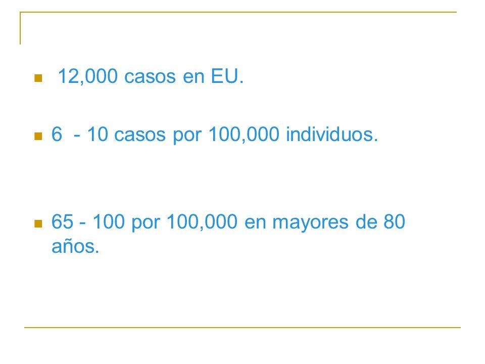 12,000 casos en EU. 6 - 10 casos por 100,000 individuos. 65 - 100 por 100,000 en mayores de 80 años.
