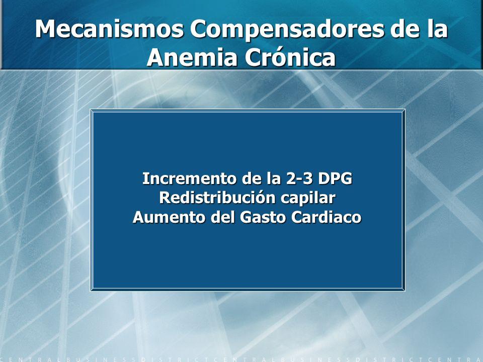 Mecanismos Compensadores de la Anemia Crónica Incremento de la 2-3 DPG Redistribución capilar Aumento del Gasto Cardiaco