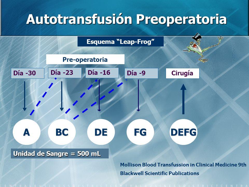 Autotransfusión Preoperatoria Esquema Leap-Frog Pre-operatoria Día -30 Día -23Día -16 Día -9 ABCDEFGDEFG Cirugía Mollison Blood Transfussion in Clinic