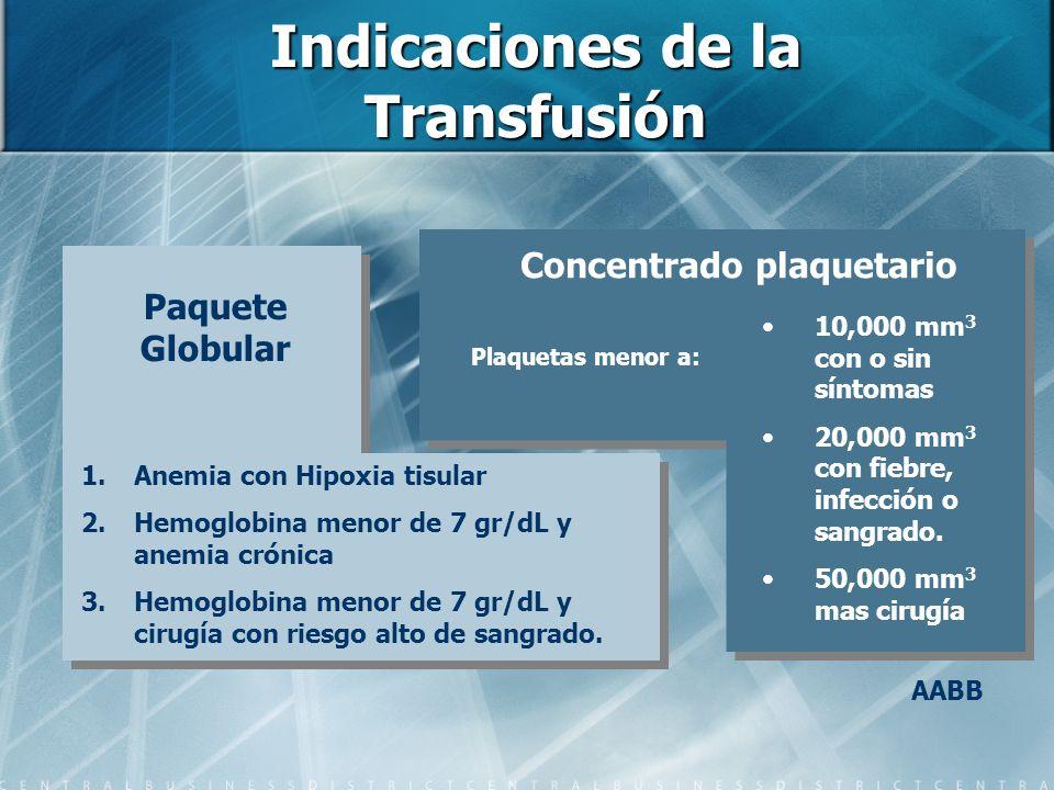 Indicaciones de la Transfusión Paquete Globular 1.Anemia con Hipoxia tisular 2.Hemoglobina menor de 7 gr/dL y anemia crónica 3.Hemoglobina menor de 7