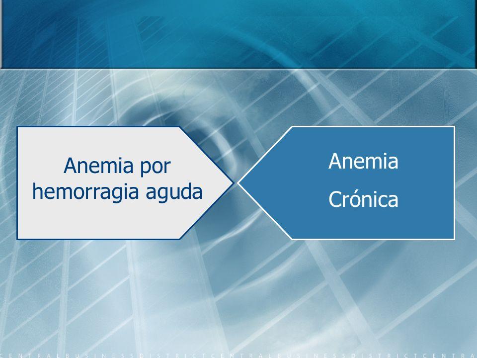 Anemia por hemorragia aguda Anemia Crónica