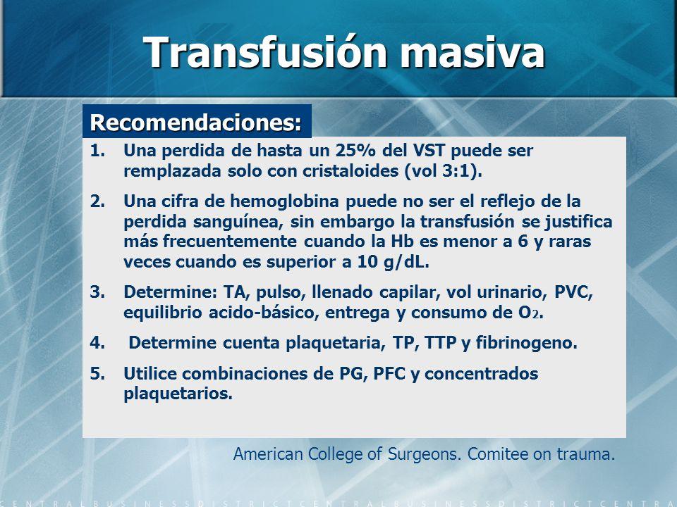 Transfusión masiva 1.Una perdida de hasta un 25% del VST puede ser remplazada solo con cristaloides (vol 3:1). 2.Una cifra de hemoglobina puede no ser