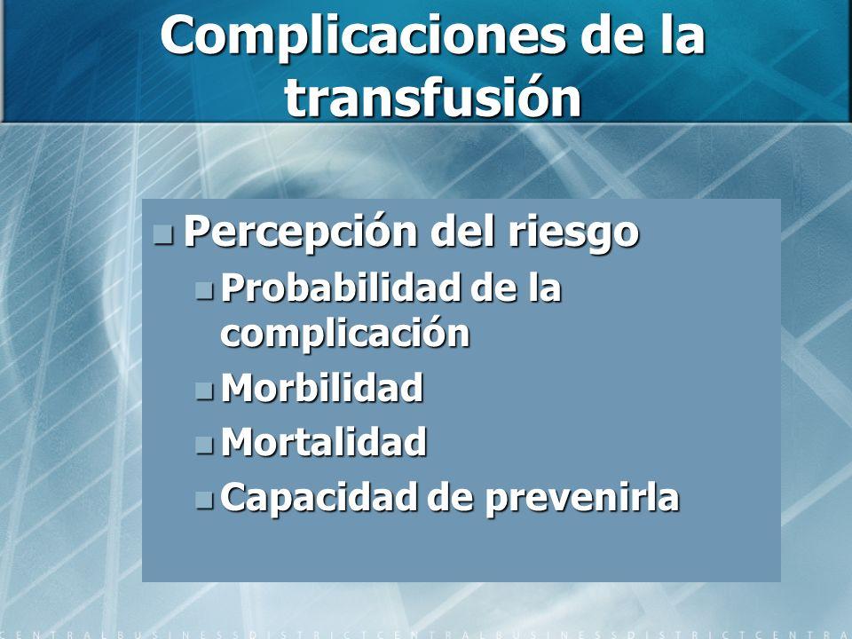 Complicaciones de la transfusión Percepción del riesgo Percepción del riesgo Probabilidad de la complicación Probabilidad de la complicación Morbilida