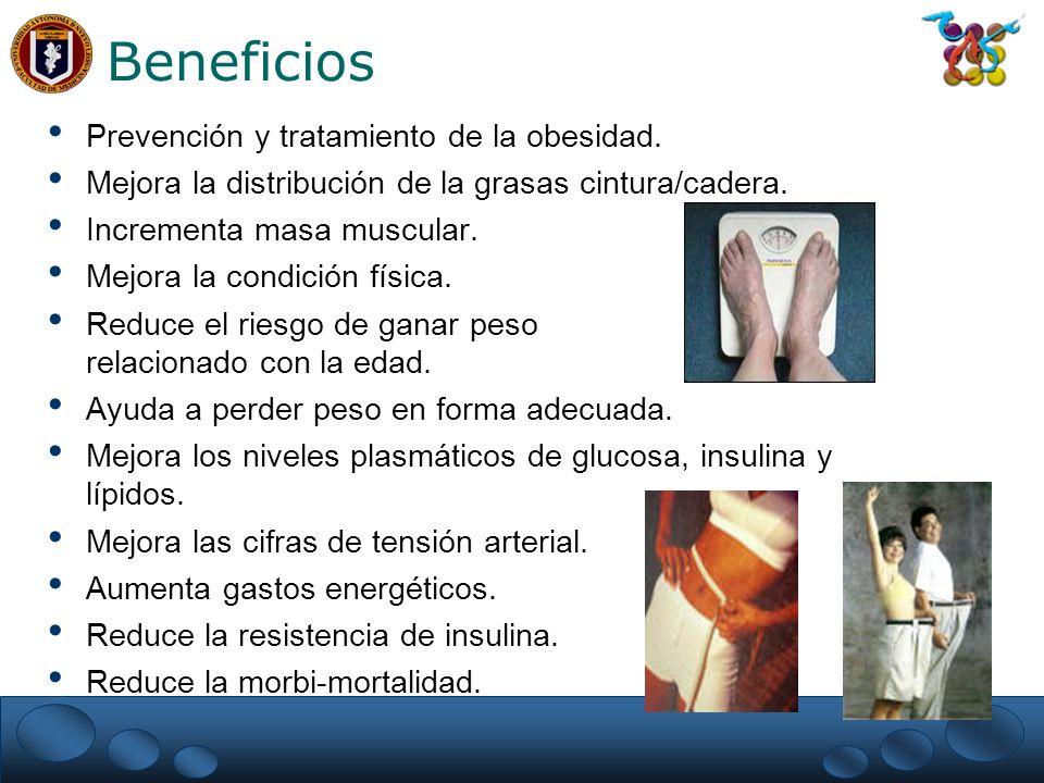Beneficios Prevención y tratamiento de la obesidad. Mejora la distribución de la grasas cintura/cadera. Incrementa masa muscular. Mejora la condición
