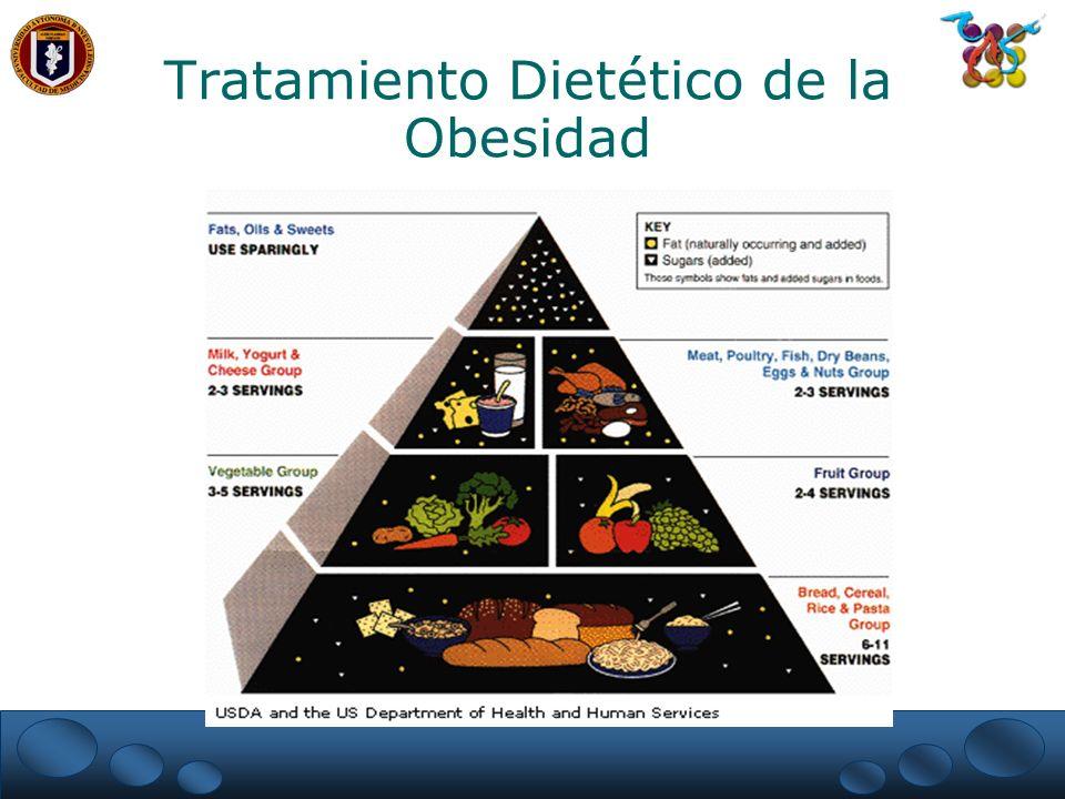 Tratamiento Dietético de la Obesidad