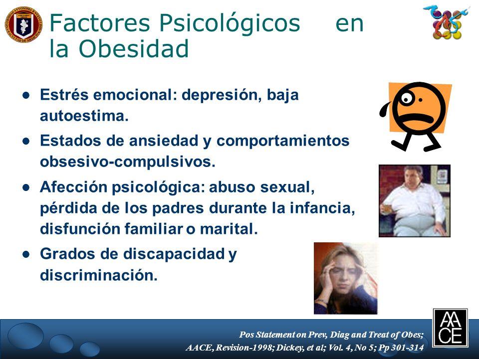 Factores Psicológicos en la Obesidad Estrés emocional: depresión, baja autoestima. Estados de ansiedad y comportamientos obsesivo-compulsivos. Afecció