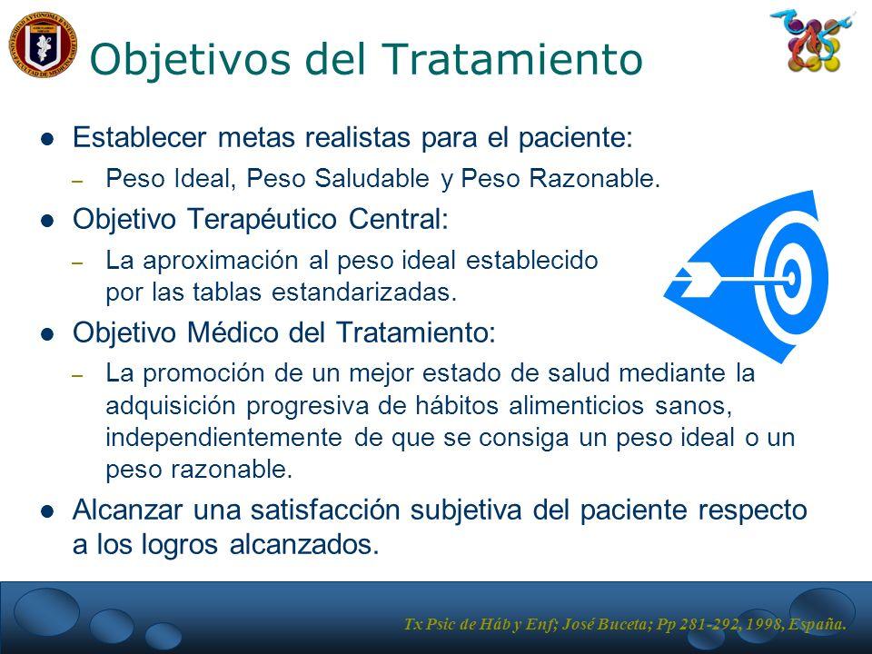 Objetivos del Tratamiento Establecer metas realistas para el paciente: – Peso Ideal, Peso Saludable y Peso Razonable. Objetivo Terapéutico Central: –