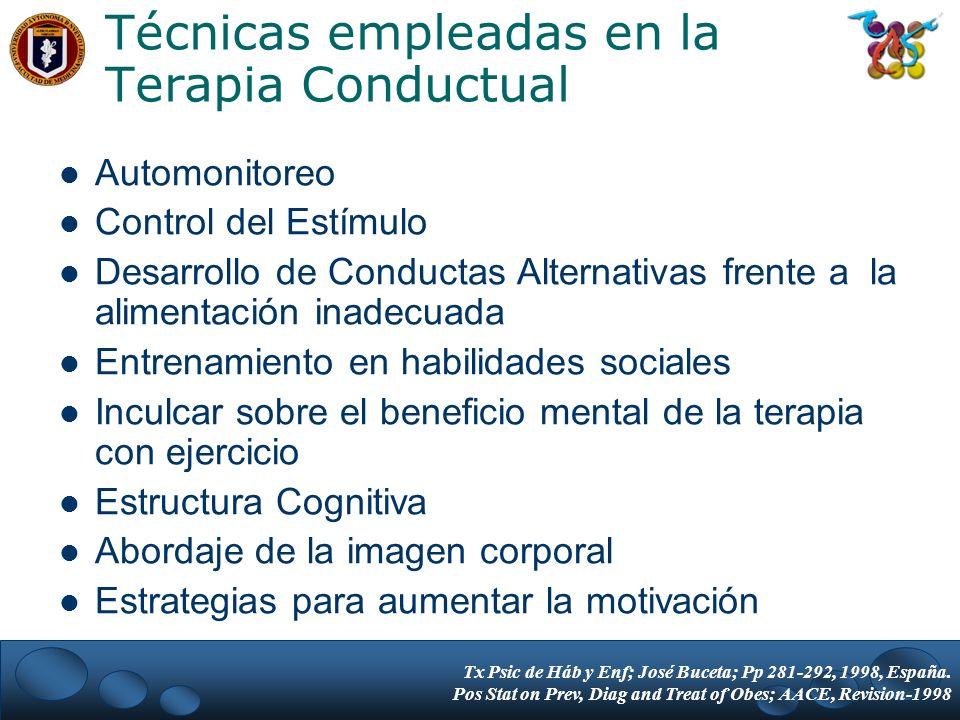 Automonitoreo Control del Estímulo Desarrollo de Conductas Alternativas frente a la alimentación inadecuada Entrenamiento en habilidades sociales Incu