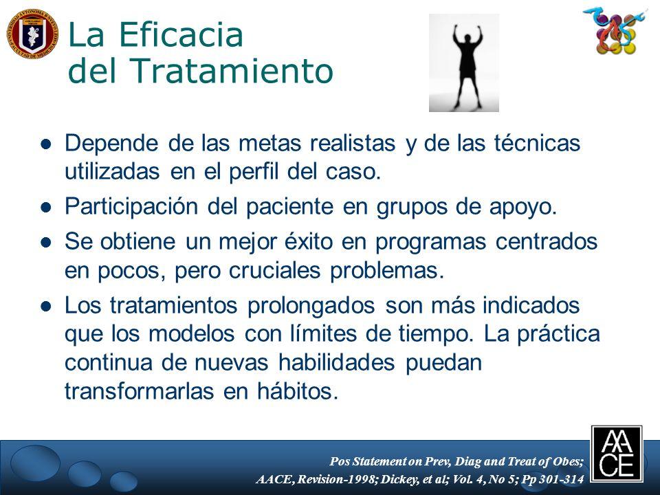 La Eficacia del Tratamiento Depende de las metas realistas y de las técnicas utilizadas en el perfil del caso. Participación del paciente en grupos de