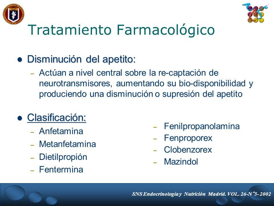 Clasificación: Clasificación: – Anfetamina – Metanfetamina – Dietilpropión – Fentermina – Fenilpropanolamina – Fenproporex – Clobenzorex – Mazindol Di