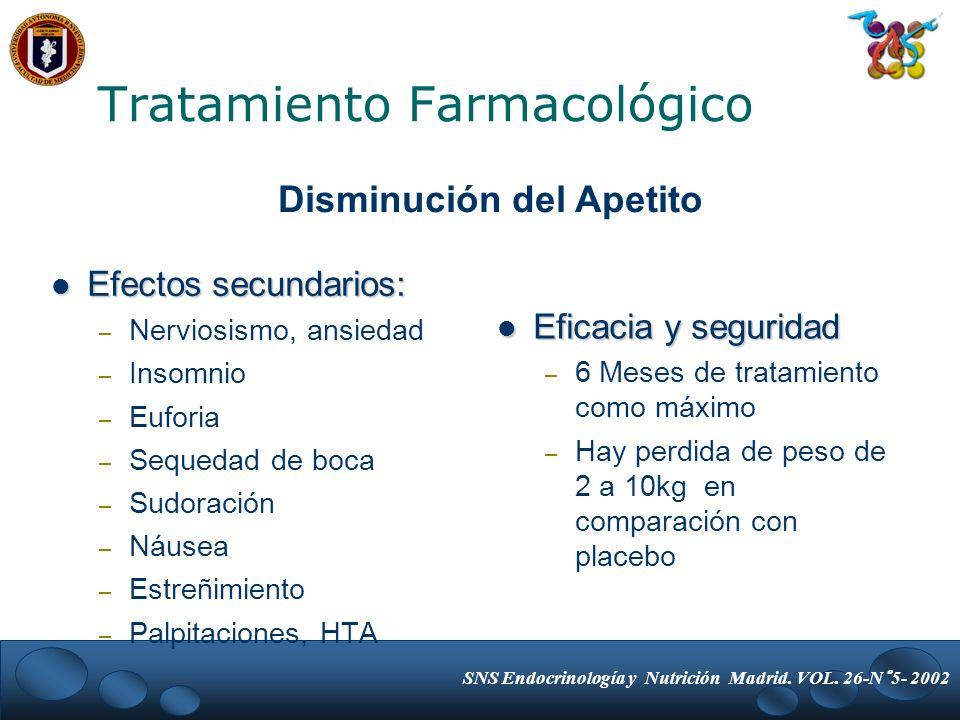 Tratamiento Farmacológico Efectos secundarios: Efectos secundarios: – Nerviosismo, ansiedad – Insomnio – Euforia – Sequedad de boca – Sudoración – Náu