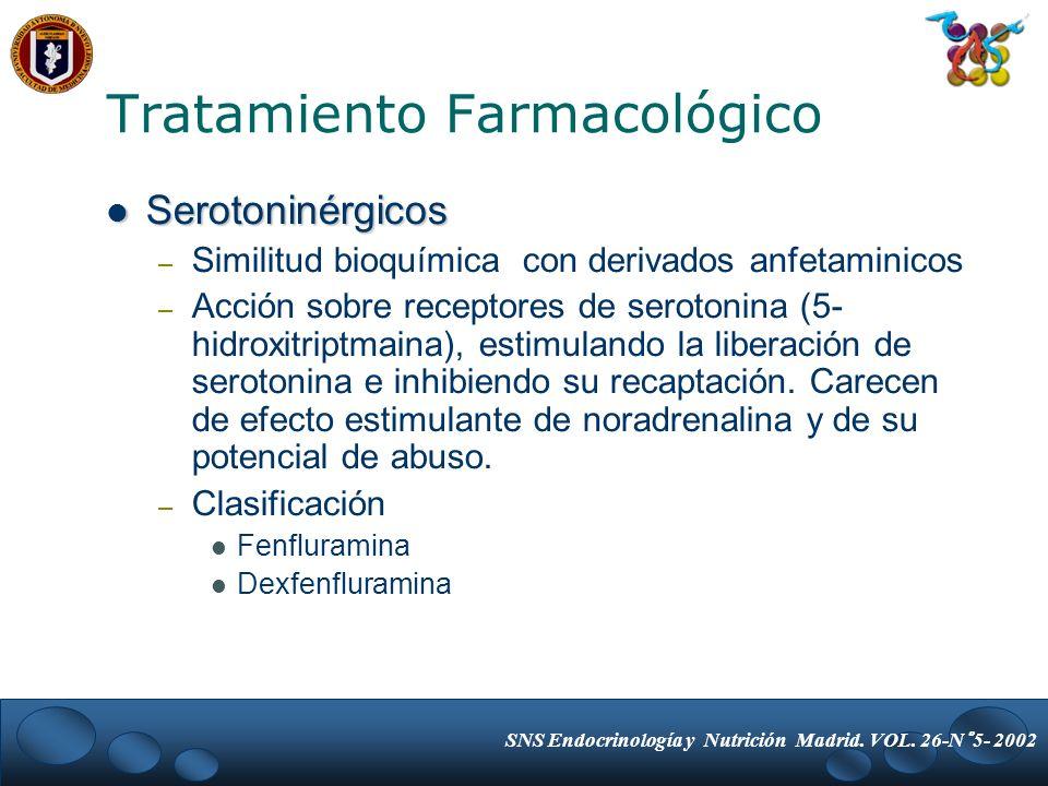 Serotoninérgicos Serotoninérgicos – Similitud bioquímica con derivados anfetaminicos – Acción sobre receptores de serotonina (5- hidroxitriptmaina), e