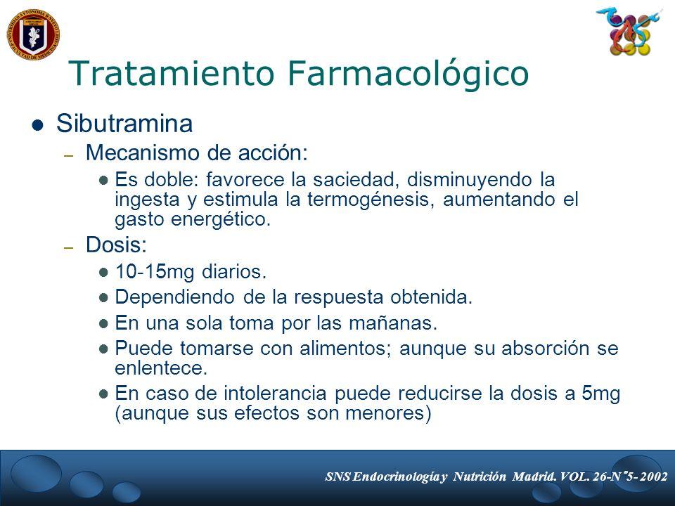 Sibutramina – Mecanismo de acción: Es doble: favorece la saciedad, disminuyendo la ingesta y estimula la termogénesis, aumentando el gasto energético.