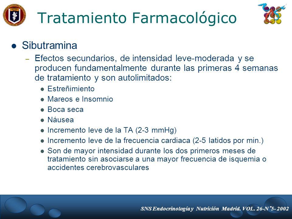 Sibutramina – Efectos secundarios, de intensidad leve-moderada y se producen fundamentalmente durante las primeras 4 semanas de tratamiento y son auto