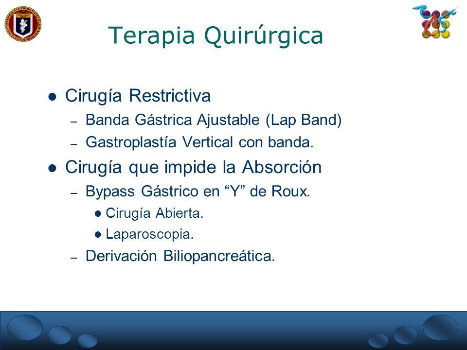 Terapia Quirúrgica Cirugía Restrictiva – Banda Gástrica Ajustable (Lap Band) – Gastroplastía Vertical con banda. Cirugía que impide la Absorción – Byp