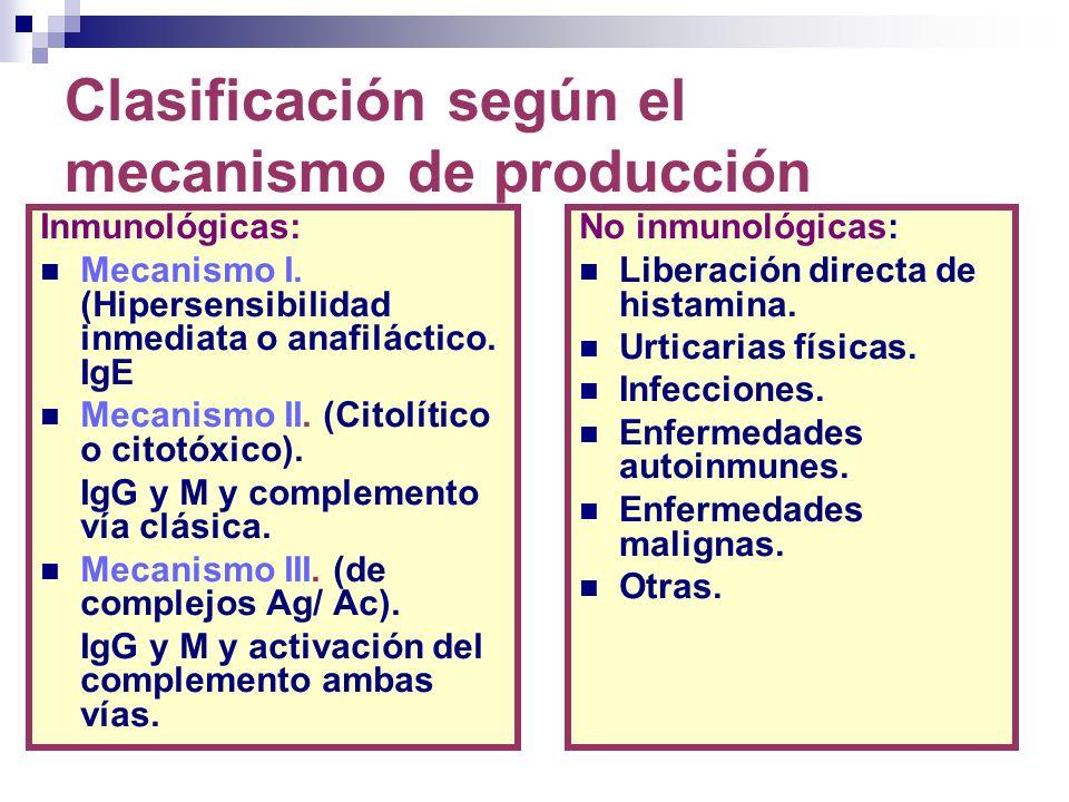 Clasificación según el mecanismo de producción Inmunológicas: Mecanismo I. (Hipersensibilidad inmediata o anafiláctico. IgE Mecanismo II. (Citolítico