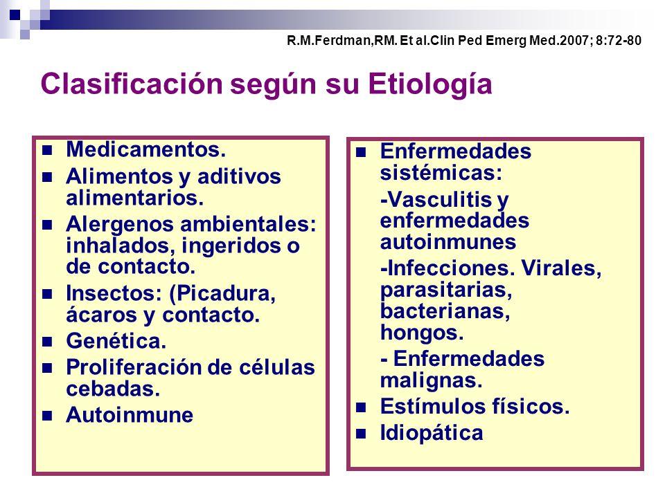 Clasificación según su Etiología Medicamentos. Alimentos y aditivos alimentarios. Alergenos ambientales: inhalados, ingeridos o de contacto. Insectos: