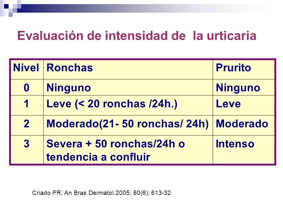 Evaluación de intensidad de la urticaria NivelRonchasPrurito 0Ninguno 1Leve (< 20 ronchas /24h.)Leve 2Moderado(21- 50 ronchas/ 24h)Moderado 3Severa +