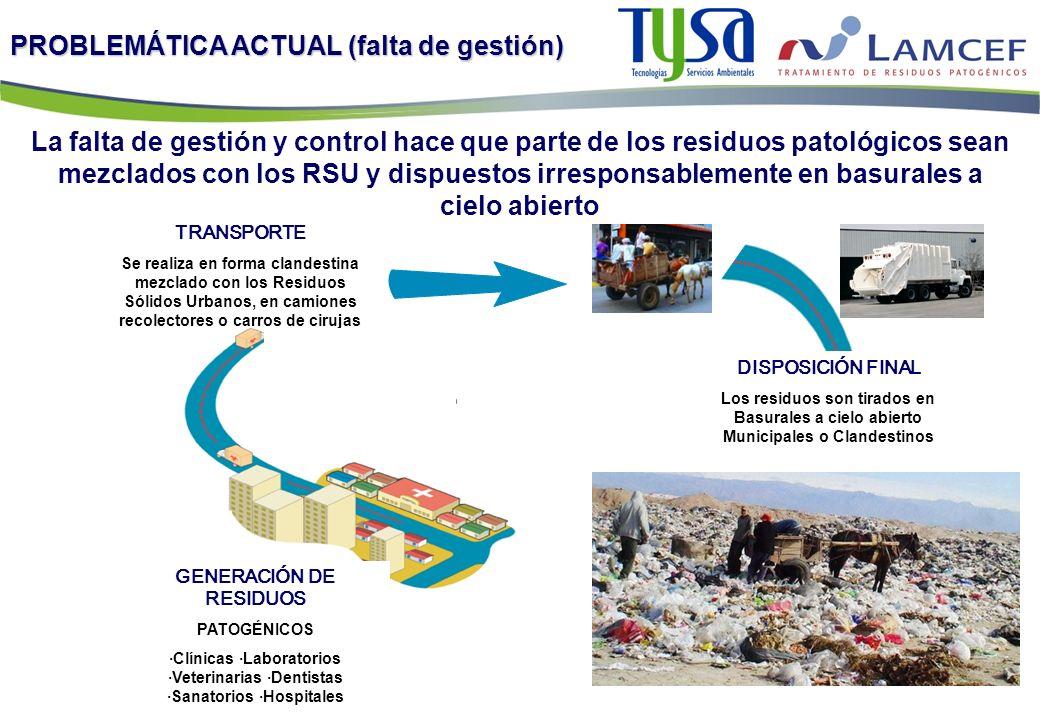 PROBLEMÁTICA ACTUAL (falta de gestión) La falta de gestión y control hace que parte de los residuos patológicos sean mezclados con los RSU y dispuesto
