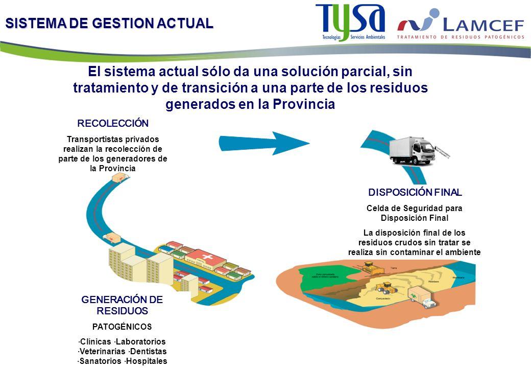 SISTEMA DE GESTION ACTUAL DISPOSICIÓN FINAL Celda de Seguridad para Disposición Final La disposición final de los residuos crudos sin tratar se realiz