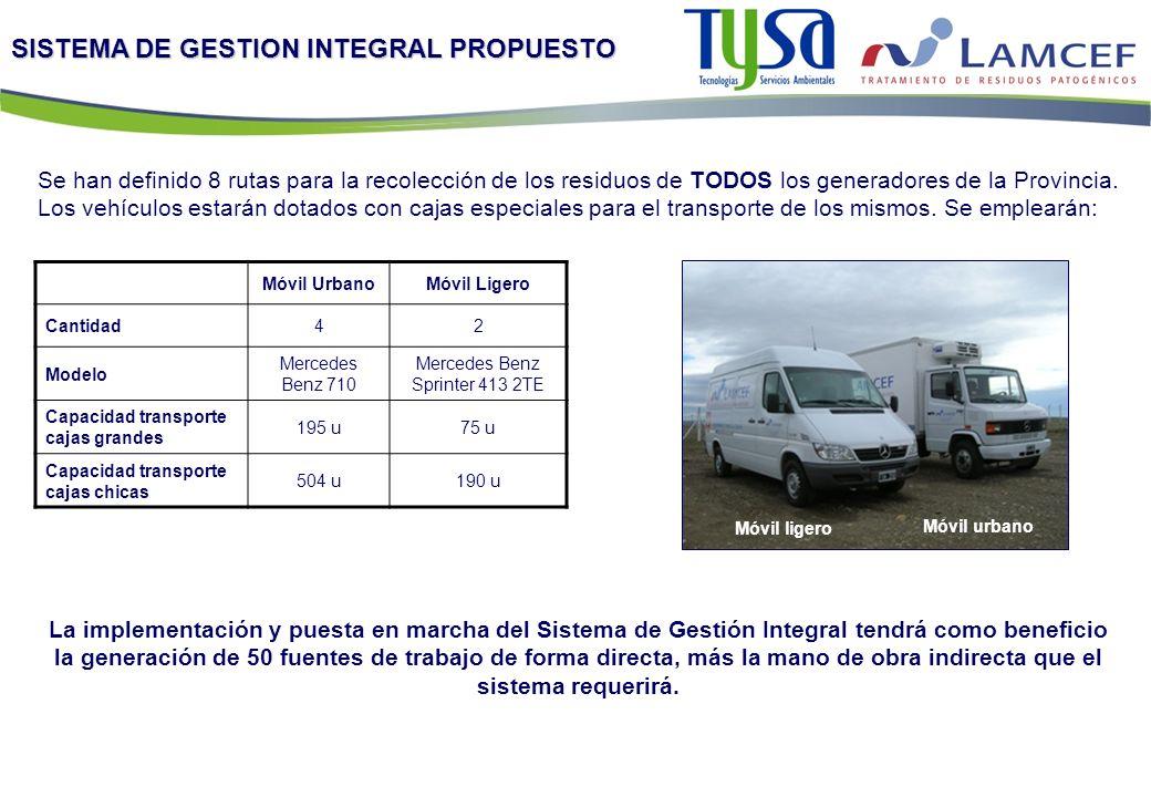 SISTEMA DE GESTION INTEGRAL PROPUESTO Se han definido 8 rutas para la recolección de los residuos de TODOS los generadores de la Provincia. Los vehícu