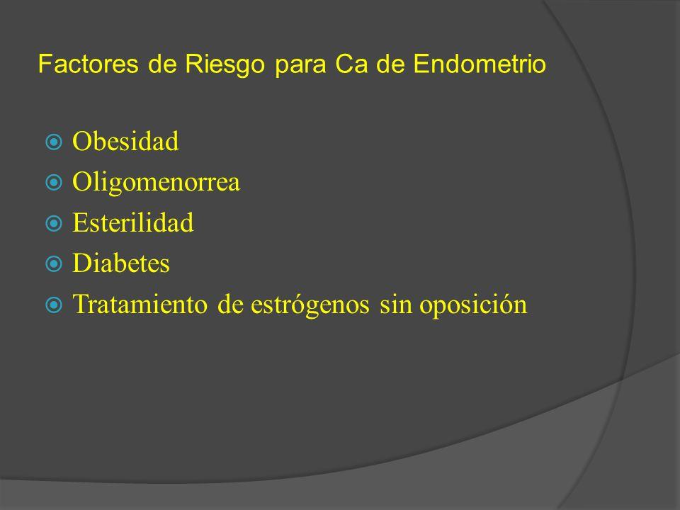 Obesidad Oligomenorrea Esterilidad Diabetes Tratamiento de estrógenos sin oposición Factores de Riesgo para Ca de Endometrio