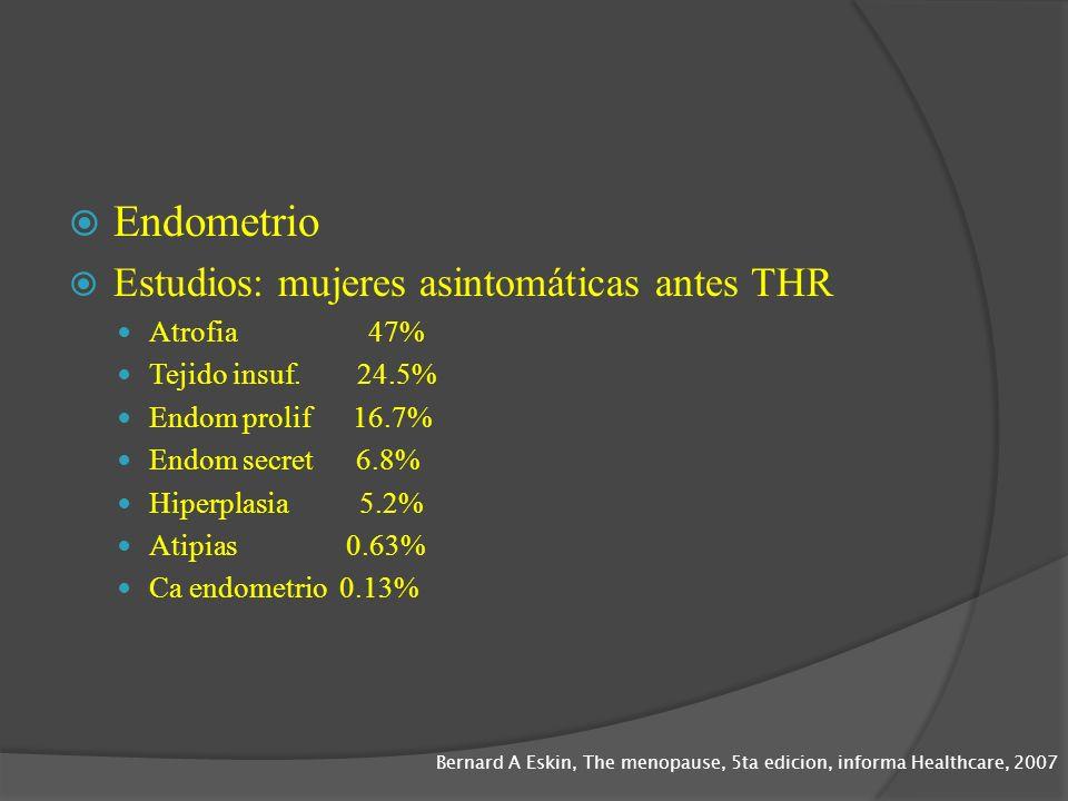 Endometrio Estudios: mujeres asintomáticas antes THR Atrofia 47% Tejido insuf. 24.5% Endom prolif 16.7% Endom secret 6.8% Hiperplasia 5.2% Atipias 0.6