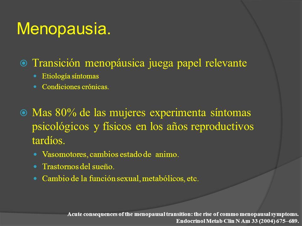 Menopausia. Transición menopáusica juega papel relevante Etiología síntomas Condiciones crónicas. Mas 80% de las mujeres experimenta síntomas psicológ