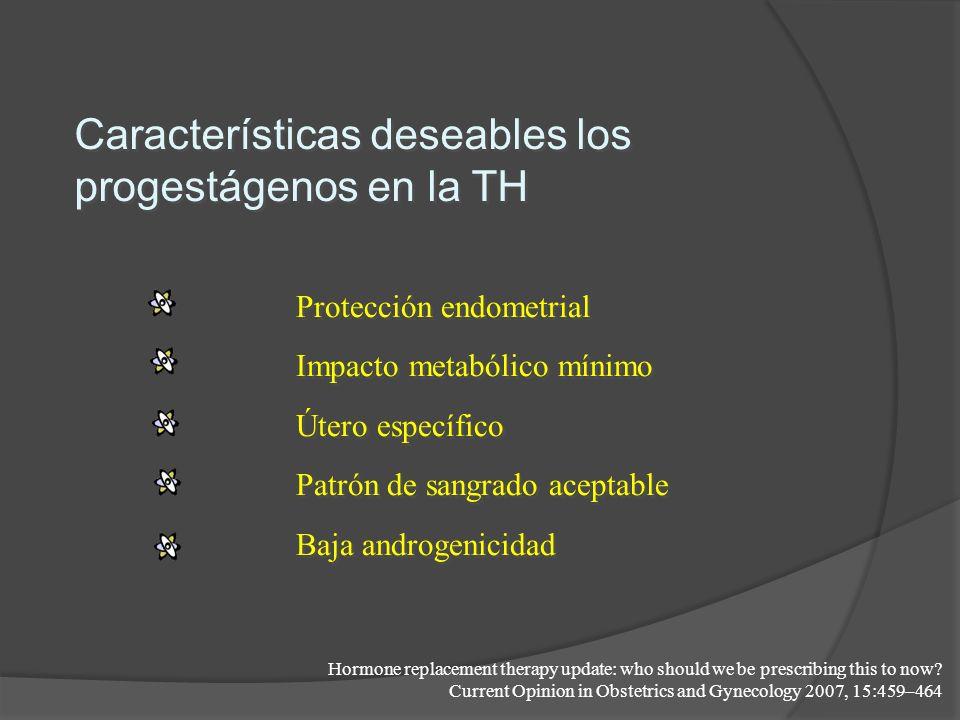 Características deseables los progestágenos en la TH Protección endometrial Impacto metabólico mínimo Útero específico Patrón de sangrado aceptable Ba
