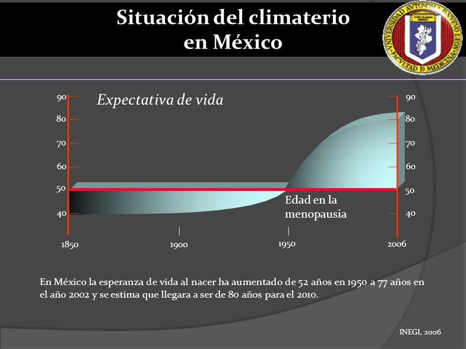 En México la esperanza de vida al nacer ha aumentado de 52 años en 1950 a 77 años en el año 2002 y se estima que llegara a ser de 80 años para el 2010