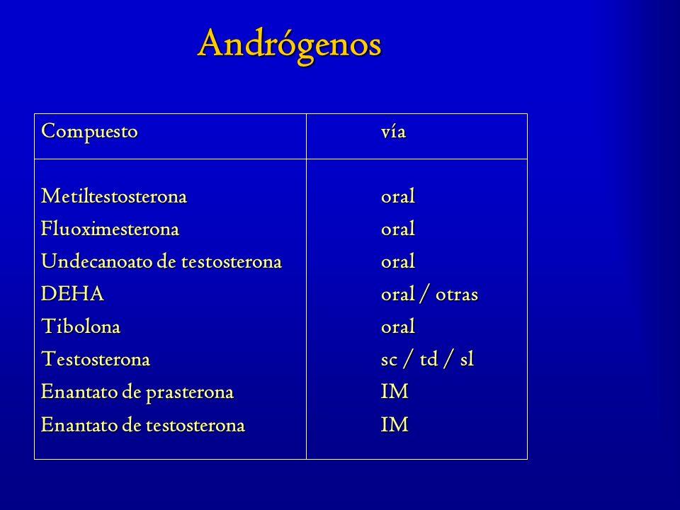 Andrógenos Compuestovía Metiltestosteronaoral Fluoximesteronaoral Undecanoato de testosteronaoral DEHAoral / otras Tibolonaoral Testosteronasc / td /