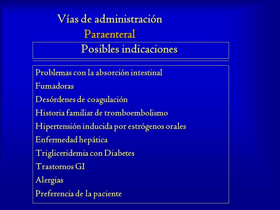 Vías de administración Paraenteral Posibles indicaciones Problemas con la absorción intestinal Fumadoras Desórdenes de coagulación Historia familiar d
