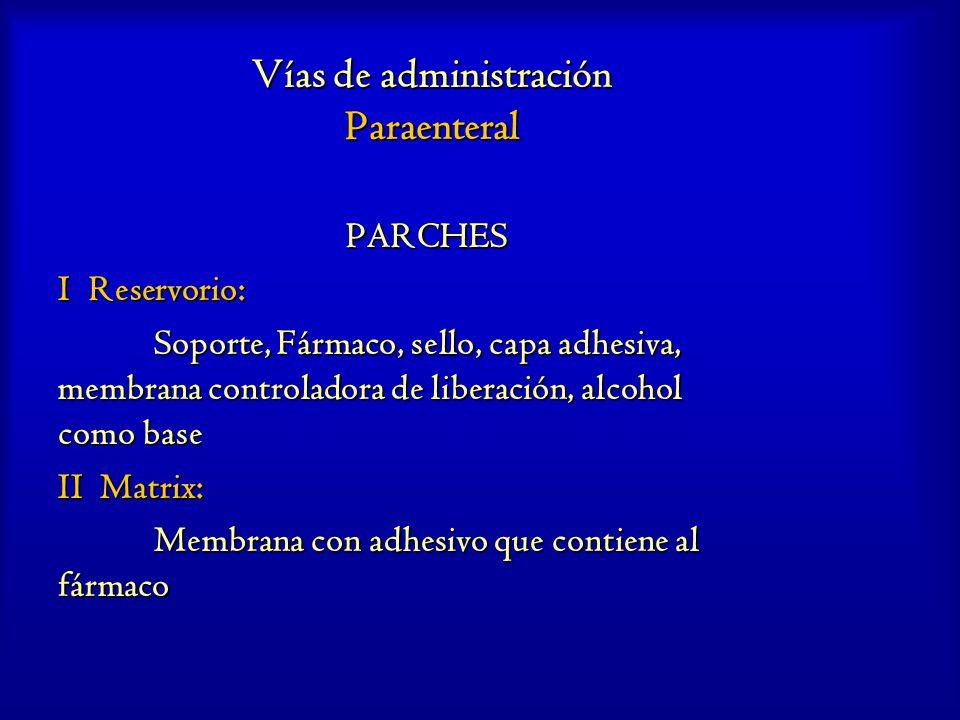 Vías de administración Paraenteral PARCHES I Reservorio: Soporte, Fármaco, sello, capa adhesiva, membrana controladora de liberación, alcohol como bas