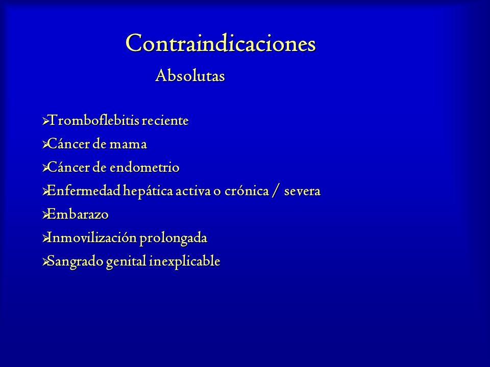 Contraindicaciones Absolutas Tromboflebitis reciente Tromboflebitis reciente Cáncer de mama Cáncer de mama Cáncer de endometrio Cáncer de endometrio E
