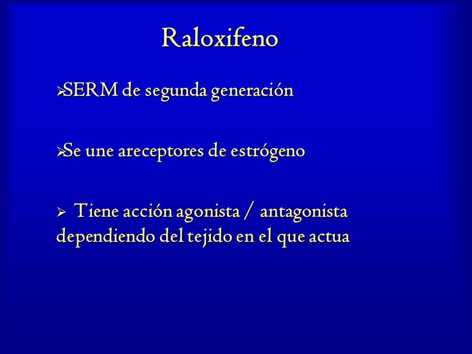 Raloxifeno SERM de segunda generación SERM de segunda generación Se une areceptores de estrógeno Se une areceptores de estrógeno Tiene acción agonista