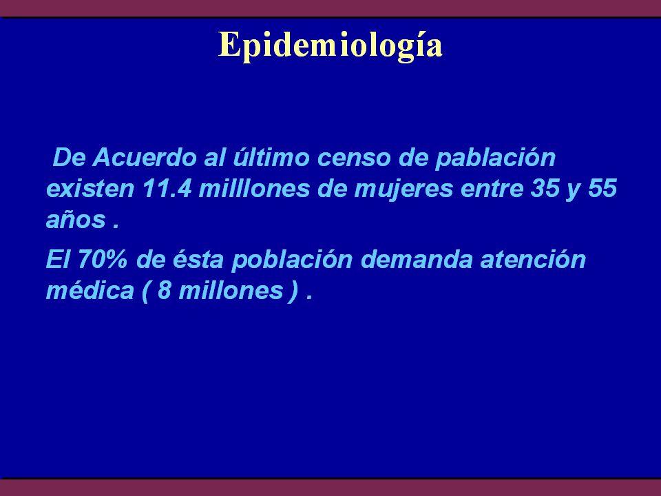 Vías de administración Paraenteral Implantes subcutáneos 25 o 50 mg de estradiol 25 o 50 mg de estradiol Se colocan en región suprapúbica, glúteos Se colocan en región suprapúbica, glúteos Generalmente se acompañan de Testosterona 75 mg Generalmente se acompañan de Testosterona 75 mg Duración de 4 a 6 meses Duración de 4 a 6 meses