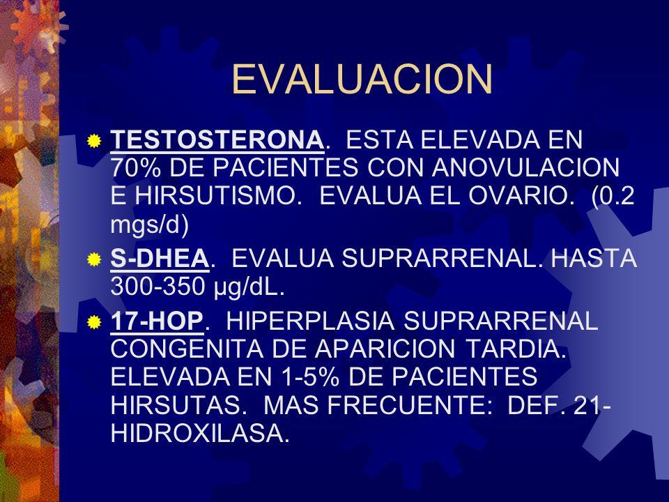 EVALUACION TESTOSTERONA. ESTA ELEVADA EN 70% DE PACIENTES CON ANOVULACION E HIRSUTISMO. EVALUA EL OVARIO. (0.2 mgs/d) S-DHEA. EVALUA SUPRARRENAL. HAST