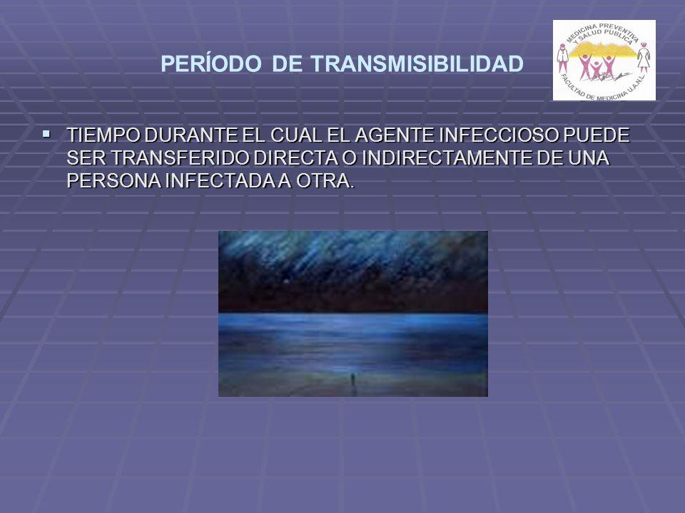 PERÍODO DE TRANSMISIBILIDAD TIEMPO DURANTE EL CUAL EL AGENTE INFECCIOSO PUEDE SER TRANSFERIDO DIRECTA O INDIRECTAMENTE DE UNA PERSONA INFECTADA A OTRA.