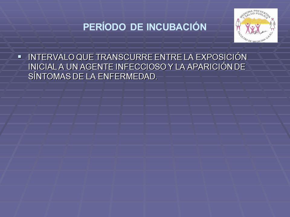 PERÍODO DE INCUBACIÓN INTERVALO QUE TRANSCURRE ENTRE LA EXPOSICIÓN INICIAL A UN AGENTE INFECCIOSO Y LA APARICIÓN DE SÍNTOMAS DE LA ENFERMEDAD. INTERVA