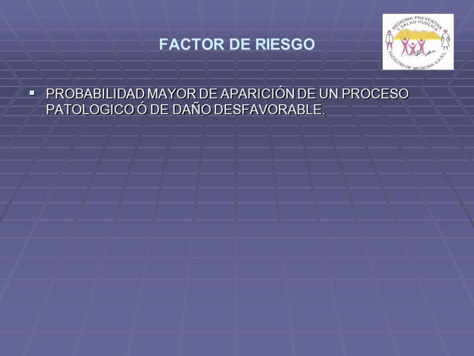 FACTOR DE RIESGO PROBABILIDAD MAYOR DE APARICIÓN DE UN PROCESO PATOLOGICO Ó DE DAÑO DESFAVORABLE.
