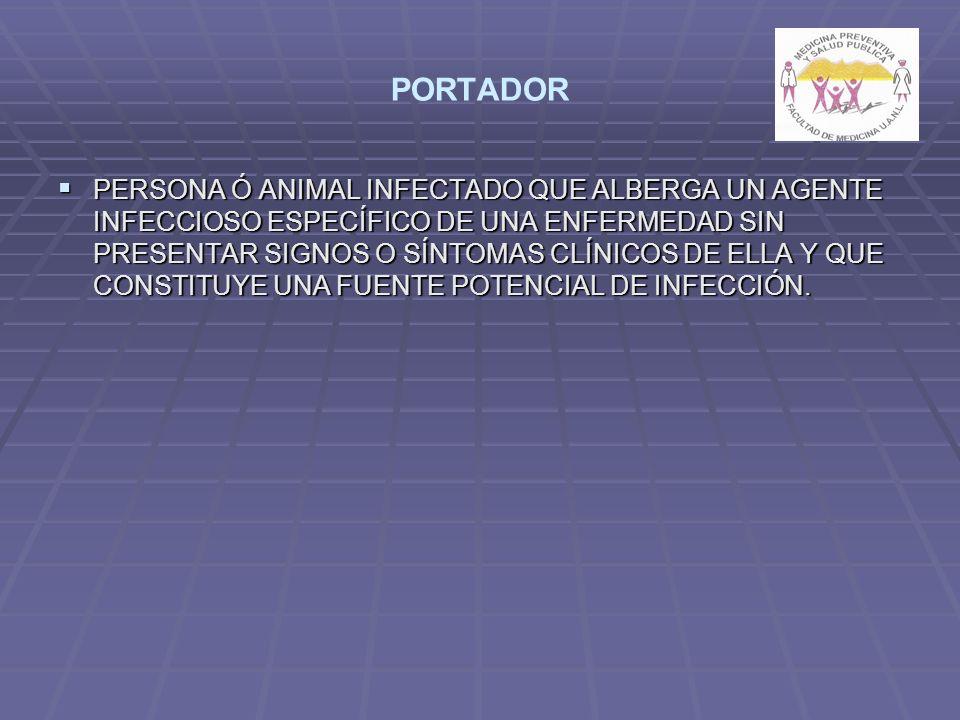 PORTADOR PERSONA Ó ANIMAL INFECTADO QUE ALBERGA UN AGENTE INFECCIOSO ESPECÍFICO DE UNA ENFERMEDAD SIN PRESENTAR SIGNOS O SÍNTOMAS CLÍNICOS DE ELLA Y QUE CONSTITUYE UNA FUENTE POTENCIAL DE INFECCIÓN.