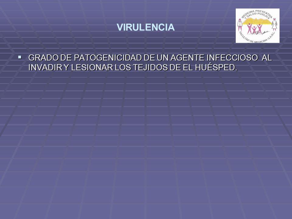 VIRULENCIA GRADO DE PATOGENICIDAD DE UN AGENTE INFECCIOSO AL INVADIR Y LESIONAR LOS TEJIDOS DE EL HUÉSPED.