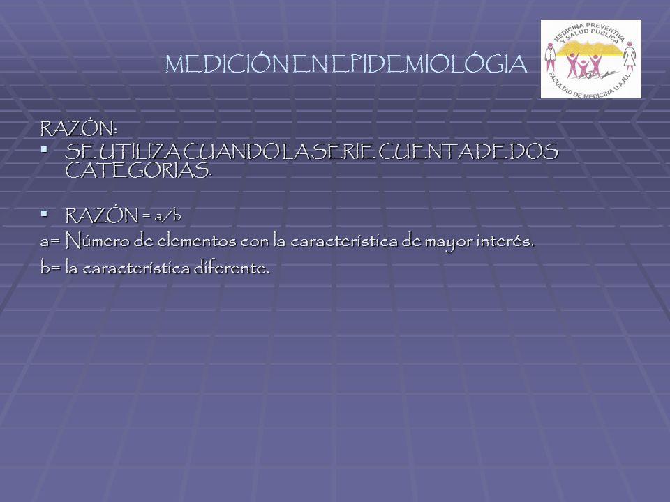 MEDICIÓN EN EPIDEMIOLÓGIA RAZÓN: SE UTILIZA CUANDO LA SERIE CUENTA DE DOS CATEGORIAS. SE UTILIZA CUANDO LA SERIE CUENTA DE DOS CATEGORIAS. RAZÓN = a/b