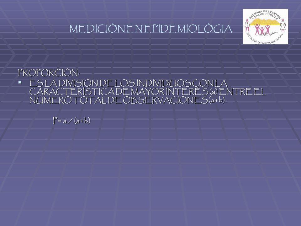 MEDICIÓN EN EPIDEMIOLÓGIA PROPORCIÓN: ES LA DIVISIÓN DE LOS INDIVIDUOS CON LA CARACTERÍSTICA DE MAYOR INTERÉS (a) ENTRE EL NÚMERO TOTAL DE OBSERVACIONES (a+b).