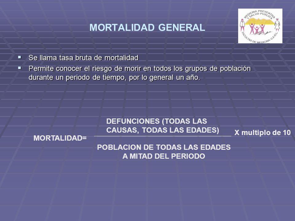 MORTALIDAD GENERAL Se llama tasa bruta de mortalidad Se llama tasa bruta de mortalidad Permite conocer el riesgo de morir en todos los grupos de población durante un periodo de tiempo, por lo general un año.