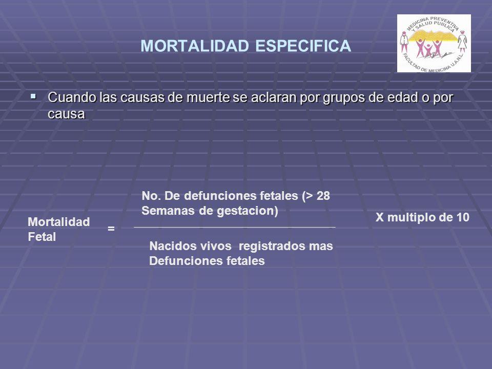 MORTALIDAD ESPECIFICA Cuando las causas de muerte se aclaran por grupos de edad o por causa Cuando las causas de muerte se aclaran por grupos de edad o por causa Mortalidad Fetal = No.