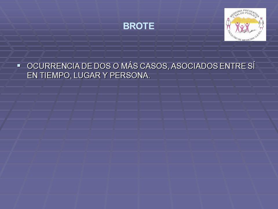 BROTE OCURRENCIA DE DOS O MÁS CASOS, ASOCIADOS ENTRE SÍ EN TIEMPO, LUGAR Y PERSONA.